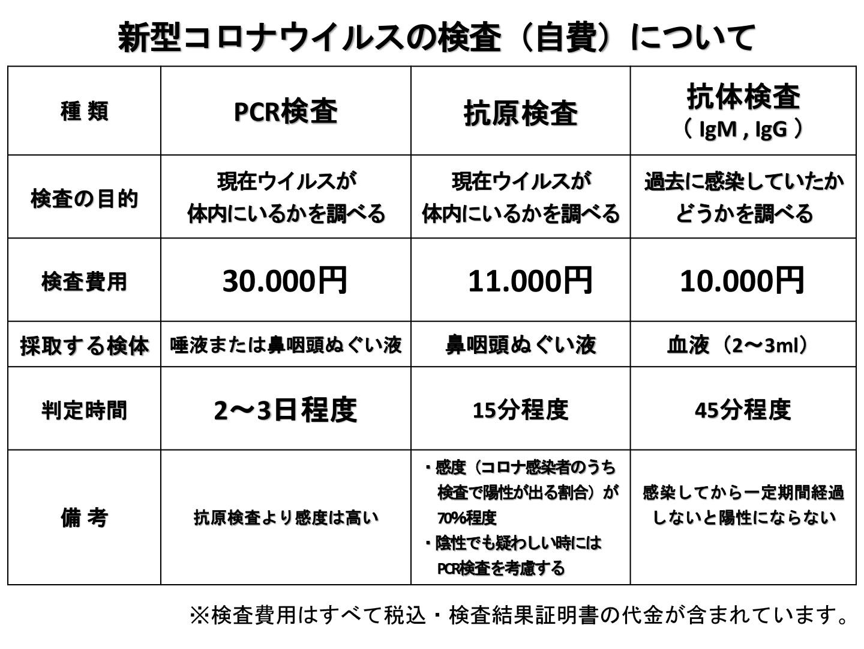 県 感染 神奈川 今日 コロナ 神奈川県コロナ今日の感染者数速報